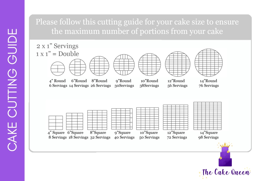 Cake cutting guide, cake portion guide